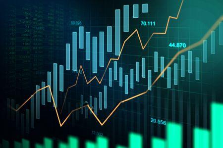 How to identify a trend on Binary.com
