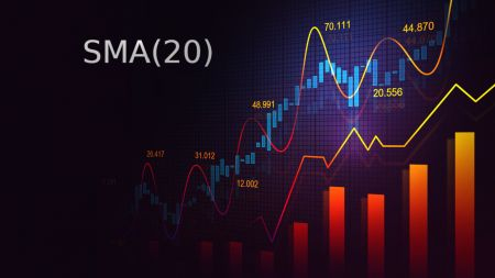 Effective SMA20 strategy for derivative traders at Binary.com