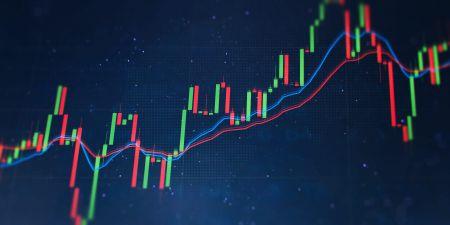 Binomo Trading Strategies Using The Exponential Moving Average (EMA) Indicator