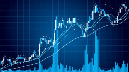 How to Use a Moving Average Indicator in ExpertOption