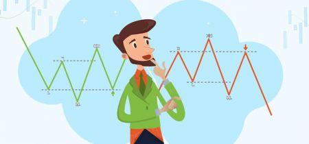 İşlem stratejisi 'HHLL': Sadece fiyat hareketini takip et