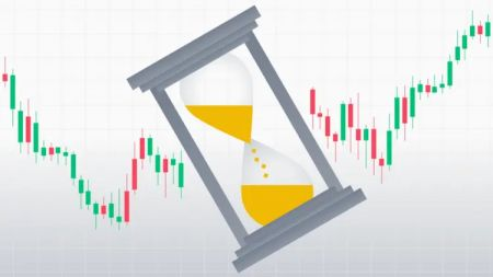 What is Fixed Time Trade (FTT)? How to Use Fixed Time Trades on OlympTrade