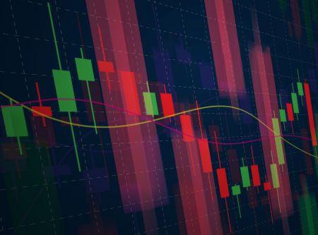 Moving average indicator explained on Pocket Option