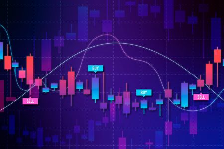 How to Combine Bollinger Bands(BB) and Relative Strength Index(RSI) Strategy in Quotex for Turbo Options