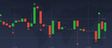 How to Trade Binary Options with Fractals Indicator in Quotex