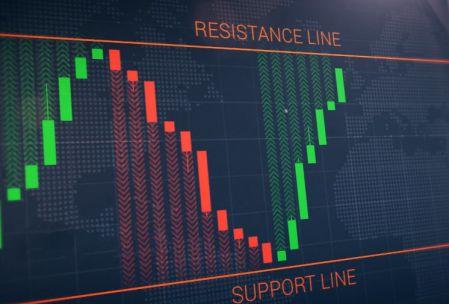 Стратегия линии отскока на платформе Quotex