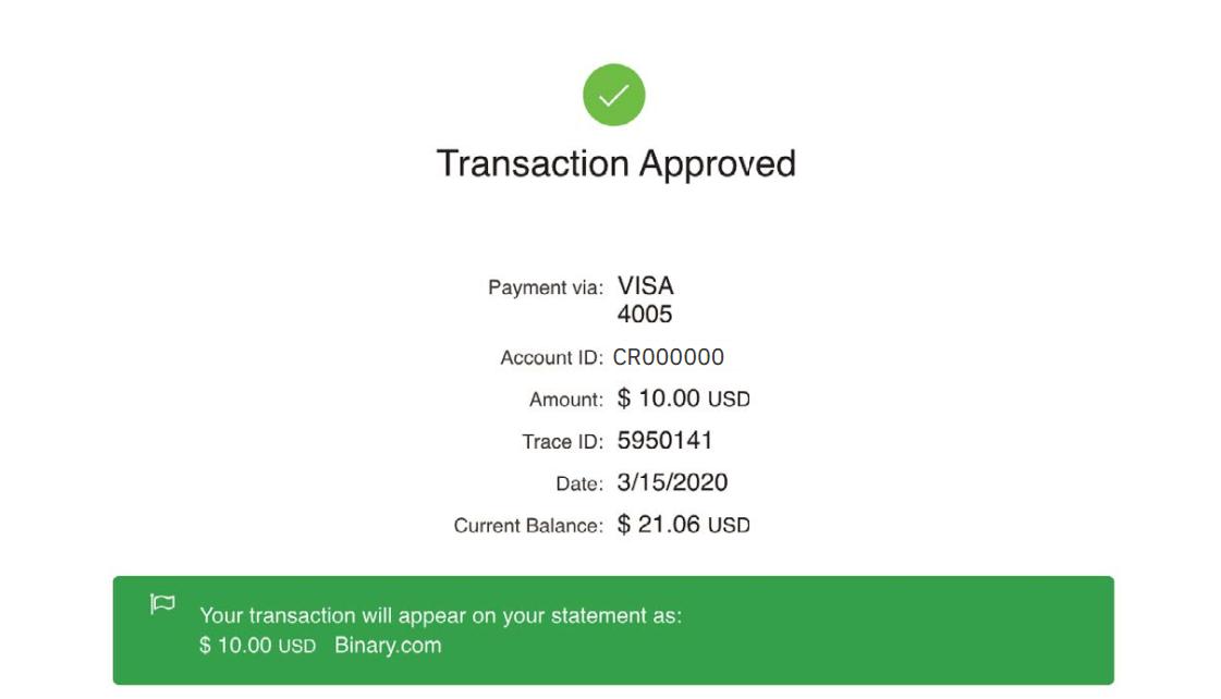 How to Login and Deposit Money in Deriv
